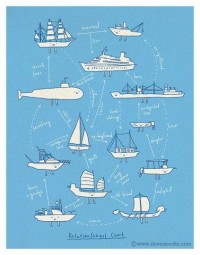 Relation(Ships) Chart | Flickr - Photo Sharing!