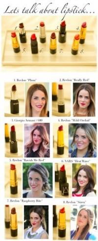 talk about lipsticks - StyleCraze