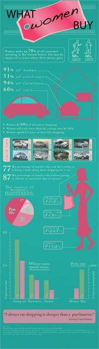 What Women Buy | The Trendy Purse
