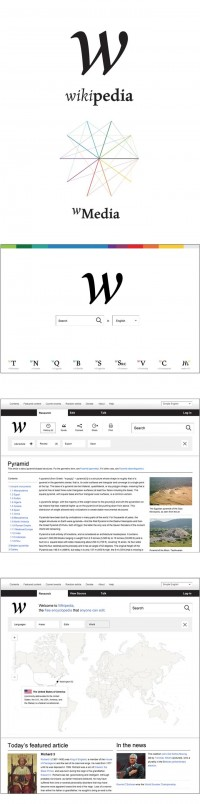 Wikipedia Redefined | NEW!