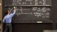 Big Picture of Calculus - YouTube