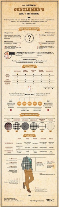 A Gentleman's Guide To A Well Tailored Suit [Infographic] | The Roosevelts