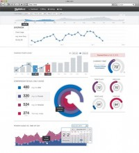 A Showcase of Innovative Data Visualization Concepts | Web Resources | WebAppers