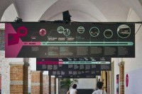 FDT+10 timeline in Florence