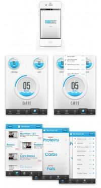 UX/UI Innovation / FoodSimple Application by Handsome , via Behance