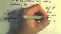 Inverse Functions - The Basics! - YouTube