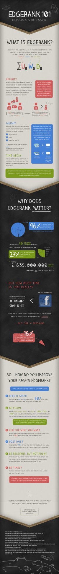 [INFOGRAPHIC] Facebook EdgeRank 101 – Class is Now in Session | PostRocket Blog