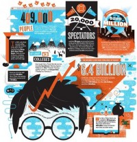 157-numerology-124-harry-potter-and-the-multibillion-dollar-empire-infographic-xl.jpg — Designspiration