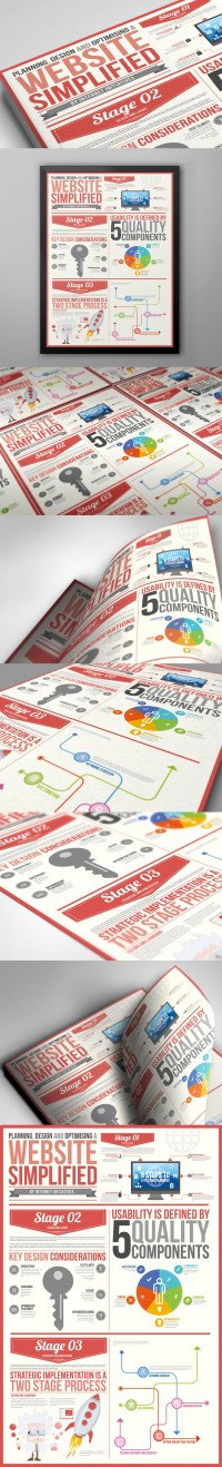 Website simplified infographic design - Infographics - Creattica