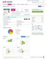 Publisher Profile designs