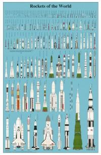 rockets1_sm.jpg (1047×1600)