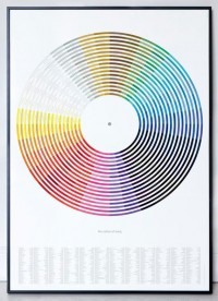 Creative Review - Dorothy identifies the colour of music