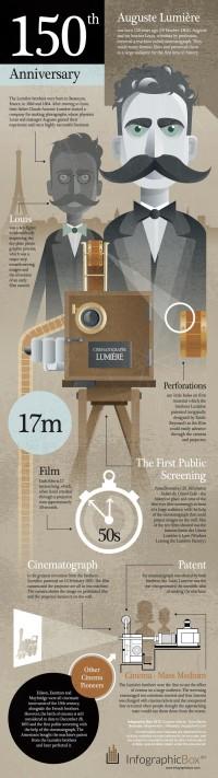 Loveinfographics.com »Soumettre et infographie actions - Communauté Infographies» En cette Journée: Auguste Lumiere - 150e anniversaire (19 Octobre 1862)