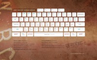 keyboards Adobe shortcuts photomanipulations hotkeys - Wallpaper (#854908) / Wallbase.cc