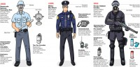 Riot Gear's Evolution - NYTimes.com