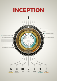 Inception Infographic by ~neilmakesart