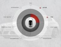 Alfa Giulietta véritable expérience - iPad