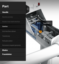 Vestas Mobile CVI; the tangible side of wind | Designit