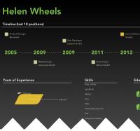 Black Gradient Version | Create Infographics | Visual.ly