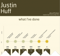Earth Tone Version | Create Infographics | Visual.ly