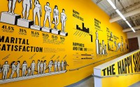 The Happy Show - Work - Sagmeister & Walsh