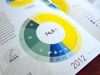 Media Economy Report Infographic by Martin Oberhäuser