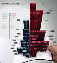 50 Informative and Well-Designed Infographics