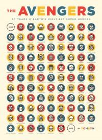 KOMBOH » Blog Archive » Avengers: 50th