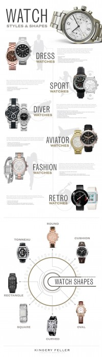 Education: Watches: Watch Styles & Shapes