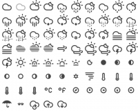 Climacons ? Climatically Categorised Pictographs