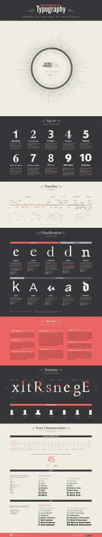 brief_introduction_typography.jpg (2287×12000)