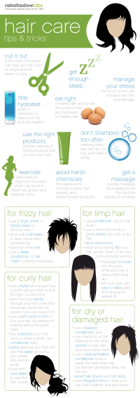 Wholesale Cosmetics, Essential Oils, Soap Supplier   Rain Shadow