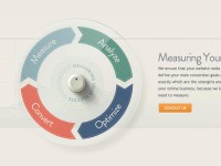 metrics-wheel.jpg by Amazee Labs
