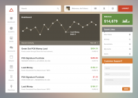admin-template.png by Asif Aleem