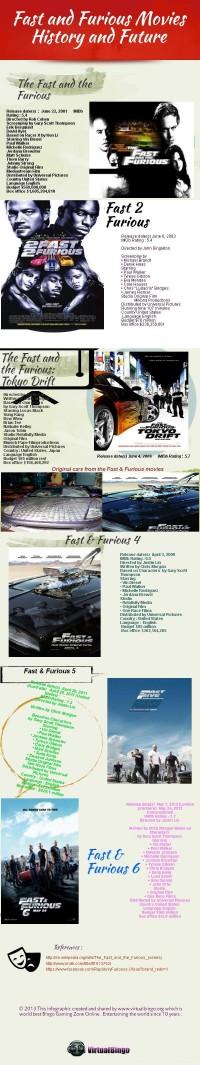 Fast & Furious.jpeg (JPEG Image, 600×3195 pixels)