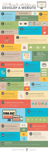 Developing a Website? 26 Components to Consider Before you Start   inspirationfeed.com
