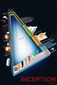Inception_Infographic_by_dehahs.jpg (JPEG Image, 1000x1500 pixels)
