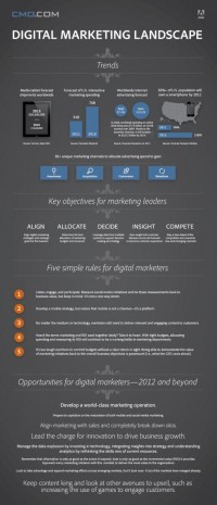 Digital_Marketing_Chart_0.jpg (516×1200)