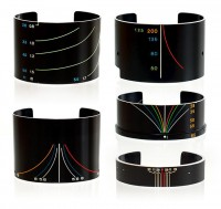 Vintage Camera Lens Bracelets by SDPNT | Colossal