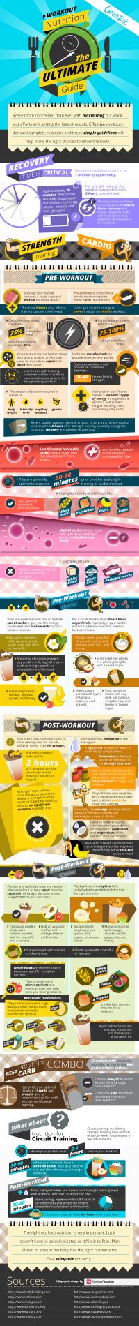 workout-nutrition.png (PNG Image, 600×5701 pixels)