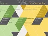 Calendar, 3Q by Tiya Tiyasirichokchai