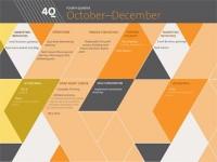 Calendar, Q4 by Tiya Tiyasirichokchai