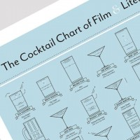 Fancy - The Cocktail Chart of Film & Literature