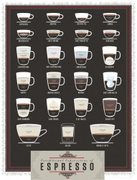 1 | Infographic: A Beautiful Cheat Sheet For Two Dozen Espresso-Based Drinks | Co.Design: business + innovation + design