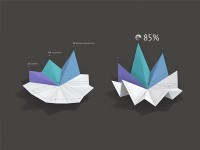 3d chart by Edgar
