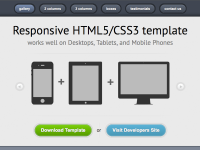 Responsive Site | Responsive Website | Responsive Website Coding