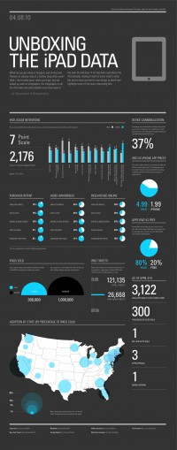 ipad-infographic-large.jpg (1301×3308)
