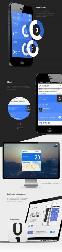 Infomatic - App Design and Development by Saturized
