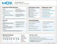 The Web Developer's SEO Cheat Sheet 2.0 - Moz