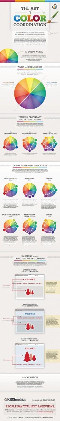 Cómo afecta el color en el diseño web | Momento Geek
